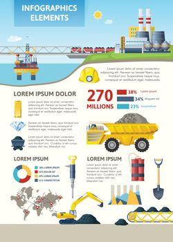Mining Industry Infodraphics
