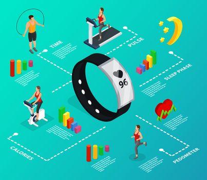 Isometric Fitness Bracelet Infographic Flowchart