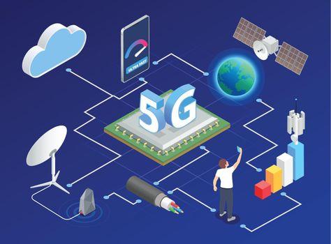 5G High Speed Flowchart