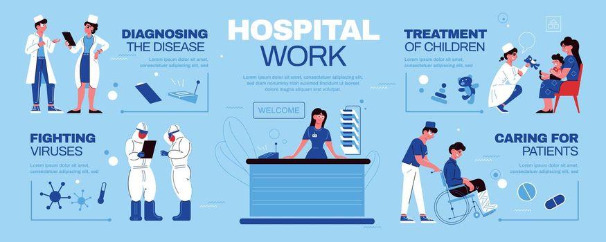 Hospital Work Medicine Infographics