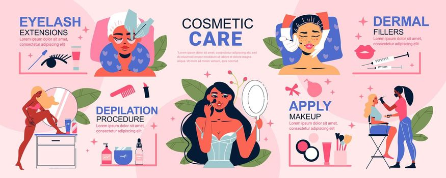 Female Cosmetology Care Infographics
