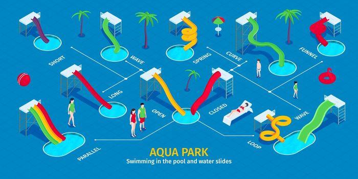 Isometric Aqua Park Infographics