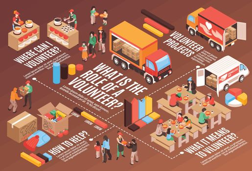 Social Aid Isometric Infographics
