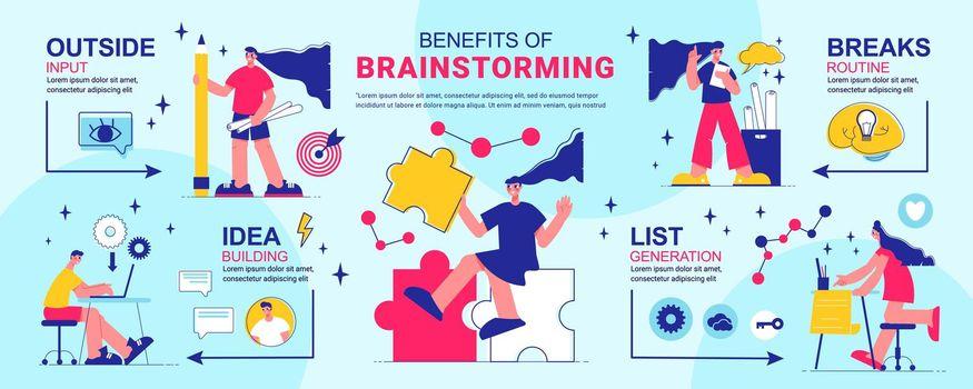 Benefits Of Brainstorm Infographics Layout