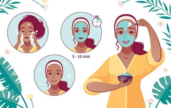 Skincare Mask Application Cartoon