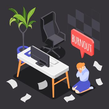 Burn-out Syndrome Background