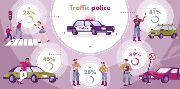 Traffic Police Infographic Set