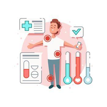 Patient Health Checkup Composition