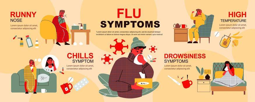 Symptoms Of Flu Infographics