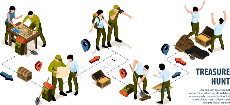 Treasure Hunt Isometric Infographics