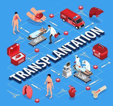 Organ Transplantation Flowchart Composition