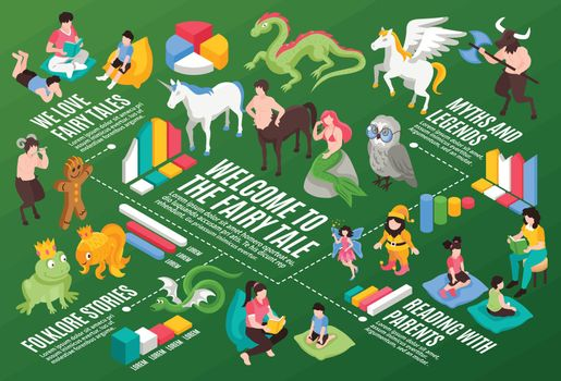 Isometric Fairytale Infographic Composition