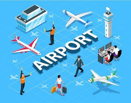 Isometric Airport Flowchart
