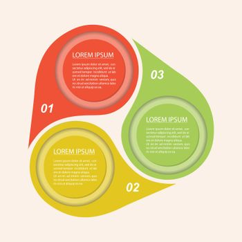 Vector circular infographic template. A pie chart, chart, plan, or business concept in three parts. Flat style.